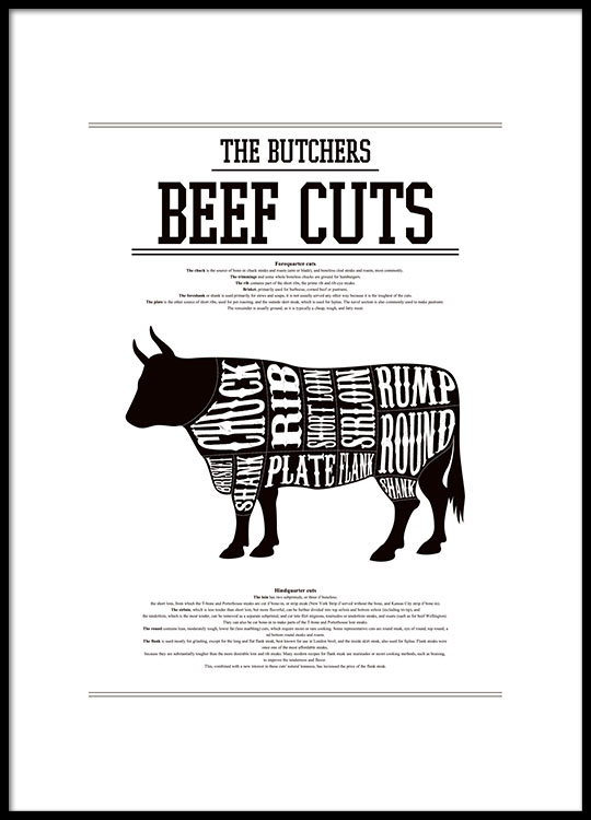 Posters  Poster, cuadro con despiece vacuno  Lamina para cocina ...