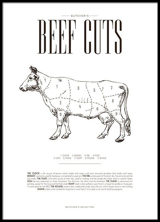 Bonito poster para cocina Cuadros para cocina con despieces ...